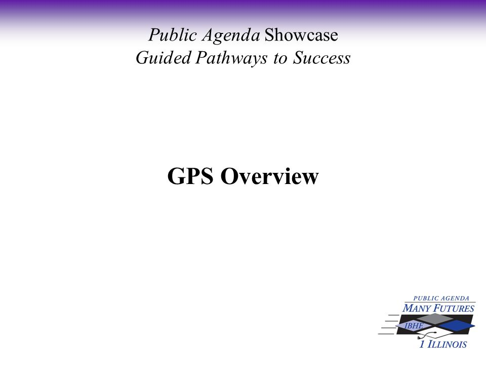 Current GPS-Aligned Activities Public Agenda Showcase Guided Pathways to Success