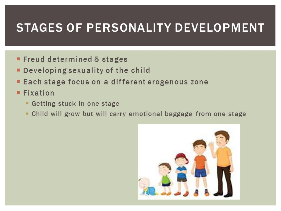  Freud determined 5 stages  Developing sexuality of the child  Each stage focus on a different erogenous zone  Fixation  Getting stuck in one stage  Child will grow but will carry emotional baggage from one stage STAGES OF PERSONALITY DEVELOPMENT