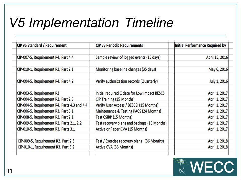 11 V5 Implementation Timeline