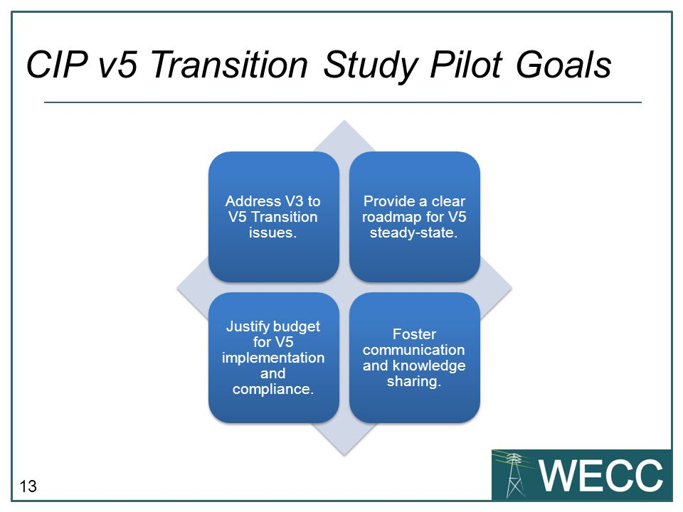 13 Address V3 to V5 Transition issues.Provide a clear roadmap for V5 steady-state.