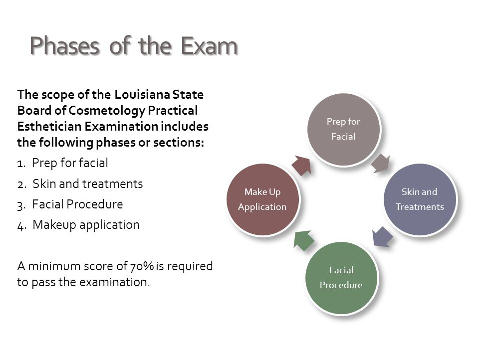 Phases of the Exam The scope of the Louisiana State Board of Cosmetology Practical Esthetician Examination includes the following phases or sections: 1.