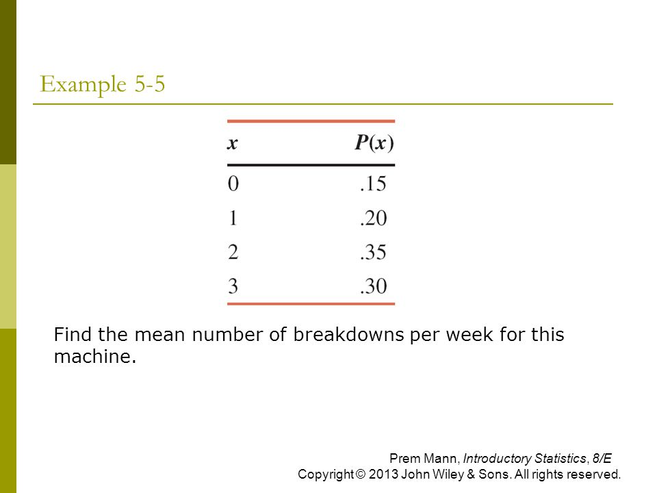 Example 5-5  Find the mean number of breakdowns per week for this machine. Prem Mann, Introductory Statistics, 8/E Copyright © 2013 John Wiley & Sons