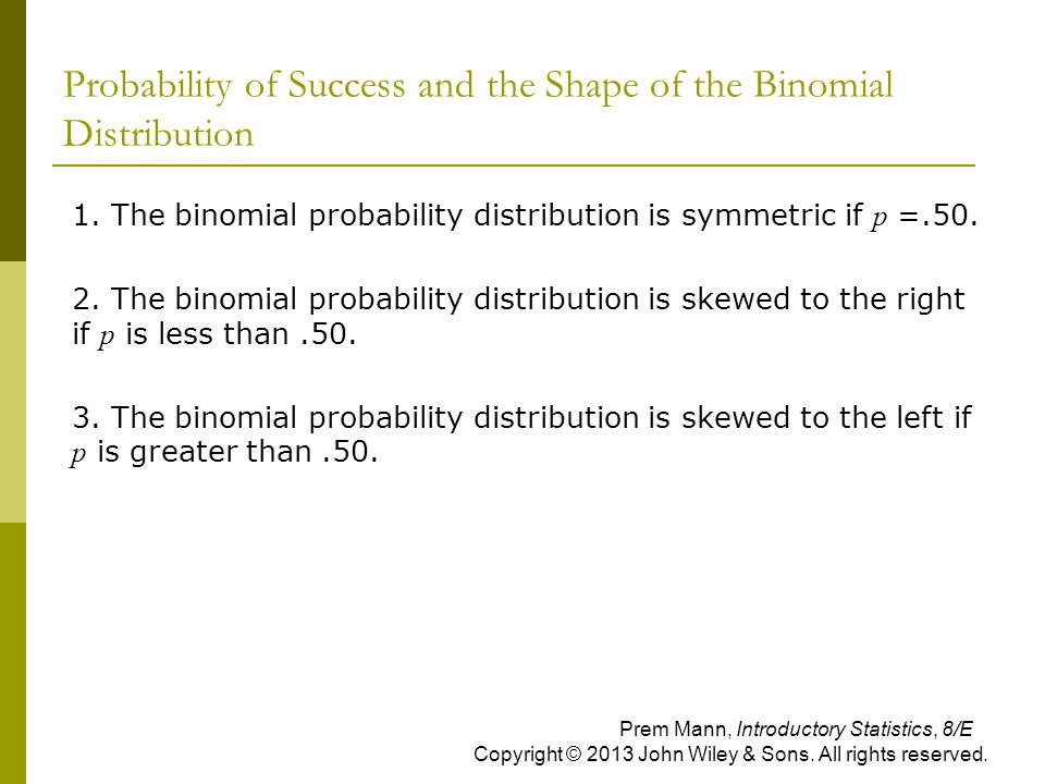 Probability of Success and the Shape of the Binomial Distribution 1. The binomial probability distribution is symmetric if p =.50. 2. The binomial pro