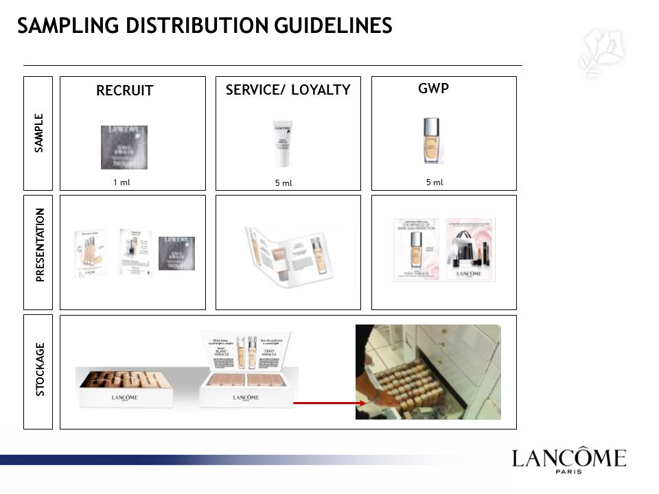 STOCKAGE PRESENTATION SAMPLE SAMPLING DISTRIBUTION GUIDELINES RECRUIT SERVICE/ LOYALTY GWP 5 ml1 ml 5 ml