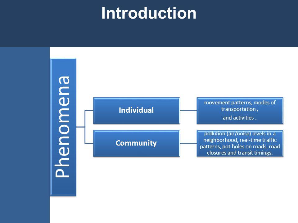 Phenomena Individual movement patterns, modes of transportation, and activities.