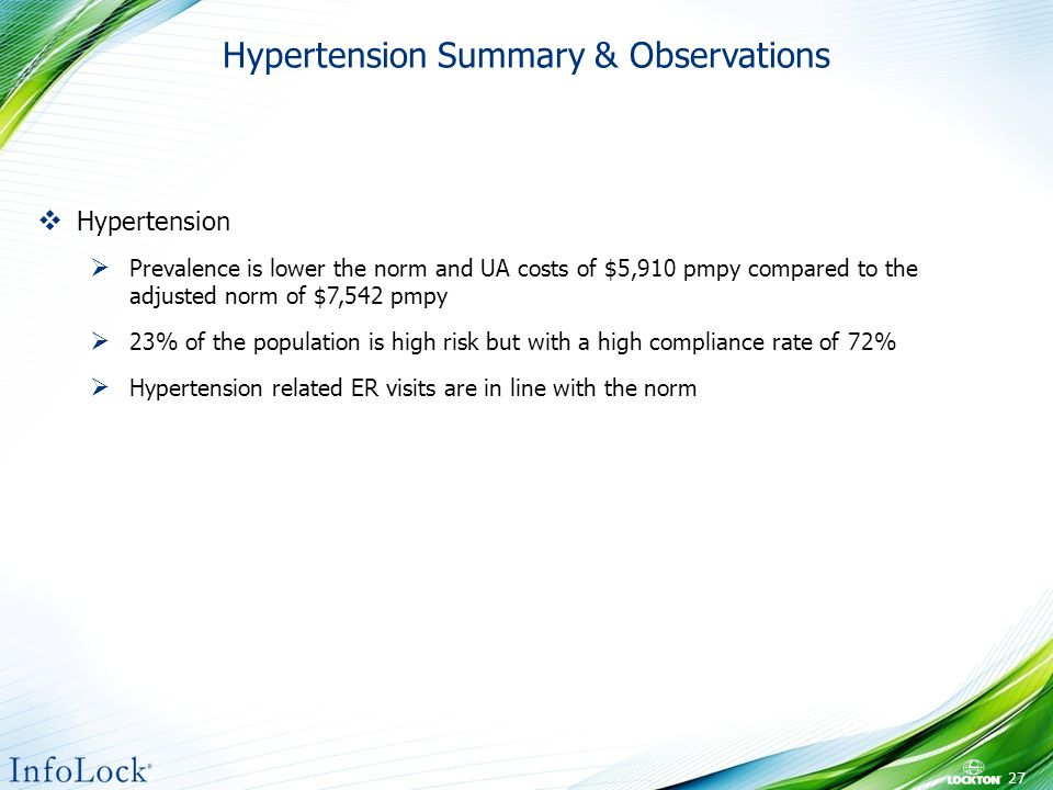 Hypertension Summary & Observations 27  Hypertension  Prevalence is lower the norm and UA costs of $5,910 pmpy compared to the adjusted norm of $7,542 pmpy  23% of the population is high risk but with a high compliance rate of 72%  Hypertension related ER visits are in line with the norm