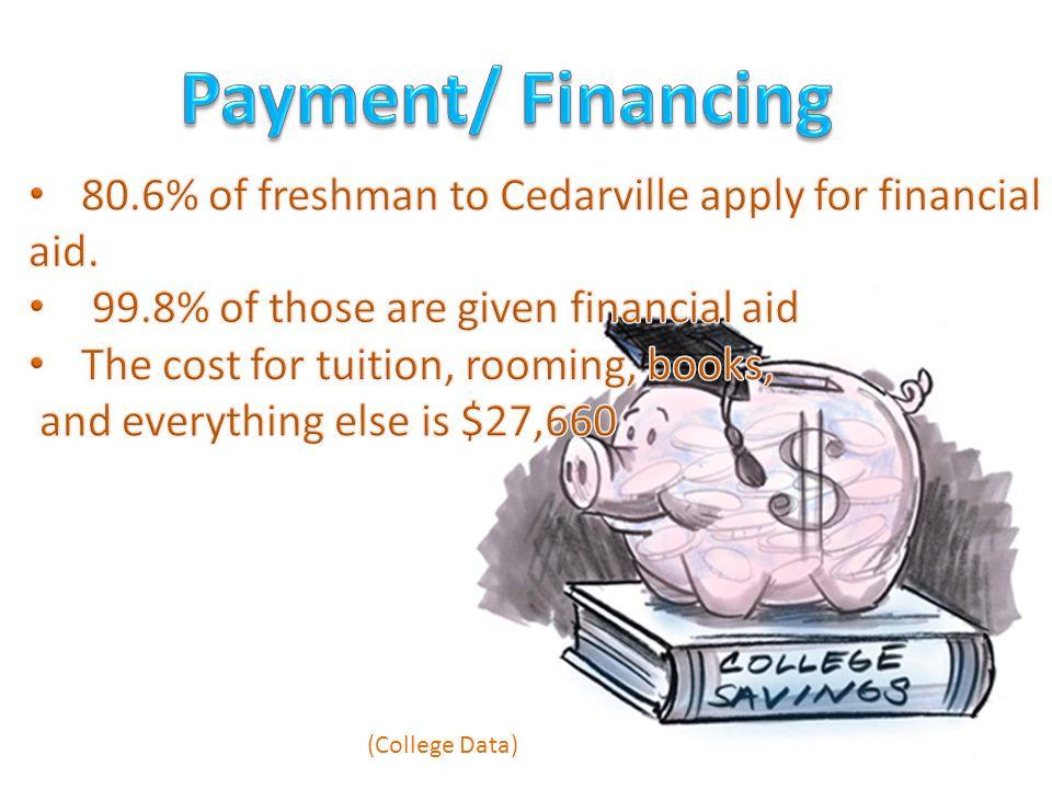 (College Data)