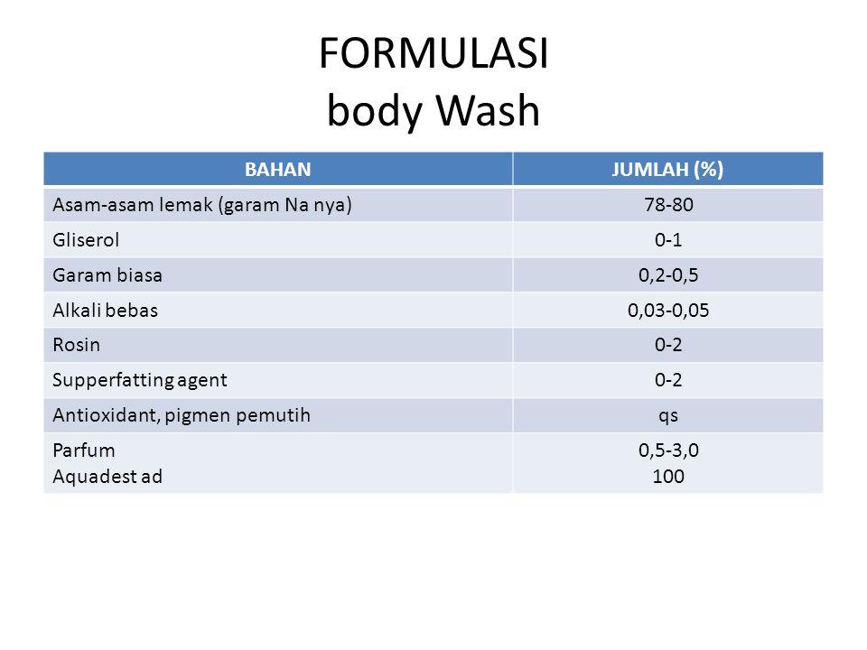 FORMULASI body Wash BAHANJUMLAH (%) Asam-asam lemak (garam Na nya)78-80 Gliserol0-1 Garam biasa0,2-0,5 Alkali bebas0,03-0,05 Rosin0-2 Supperfatting ag