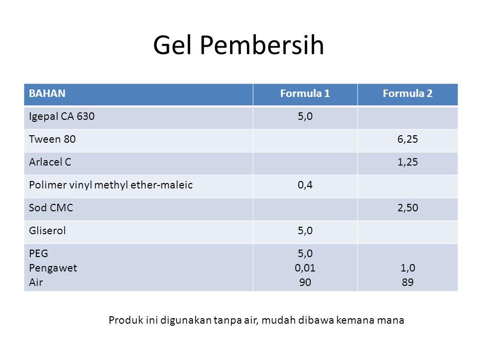 Gel Pembersih BAHANFormula 1Formula 2 Igepal CA 6305,0 Tween 806,25 Arlacel C1,25 Polimer vinyl methyl ether-maleic0,4 Sod CMC2,50 Gliserol5,0 PEG Pen