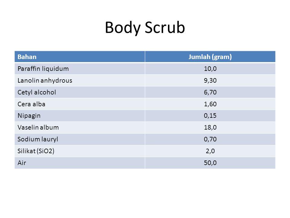 Body Scrub BahanJumlah (gram) Paraffin liquidum10,0 Lanolin anhydrous9,30 Cetyl alcohol6,70 Cera alba1,60 Nipagin0,15 Vaselin album18,0 Sodium lauryl0