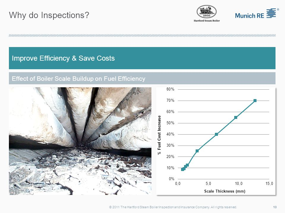 Why do Inspections. 10© 2011 The Hartford Steam Boiler Inspection and Insurance Company.