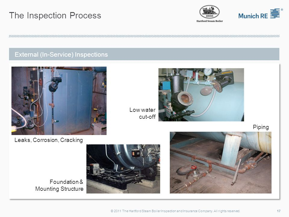 The Inspection Process 17© 2011 The Hartford Steam Boiler Inspection and Insurance Company.