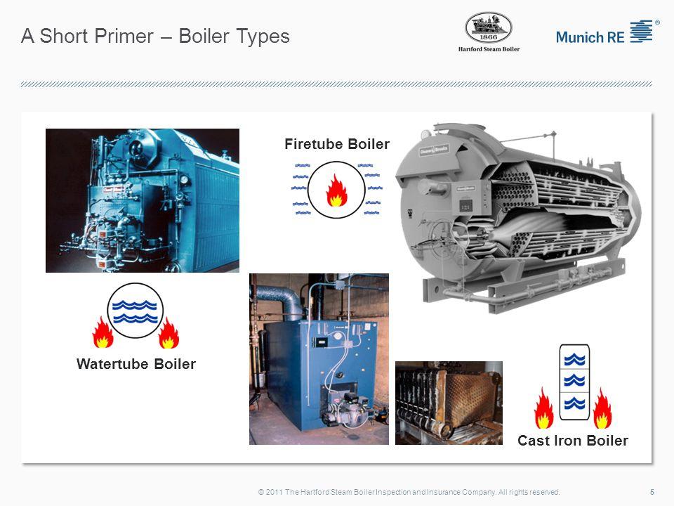 A Short Primer – Boiler Types 5© 2011 The Hartford Steam Boiler Inspection and Insurance Company.