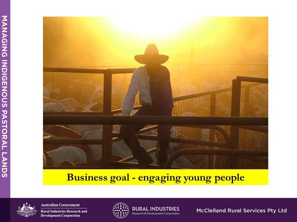 STRENGTHS Business goal - engaging young people