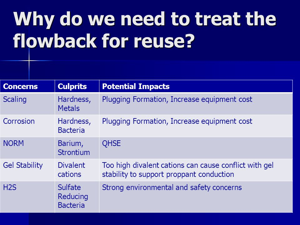 Why do we need to treat the flowback for reuse? ConcernsCulpritsPotential Impacts ScalingHardness, Metals Plugging Formation, Increase equipment cost