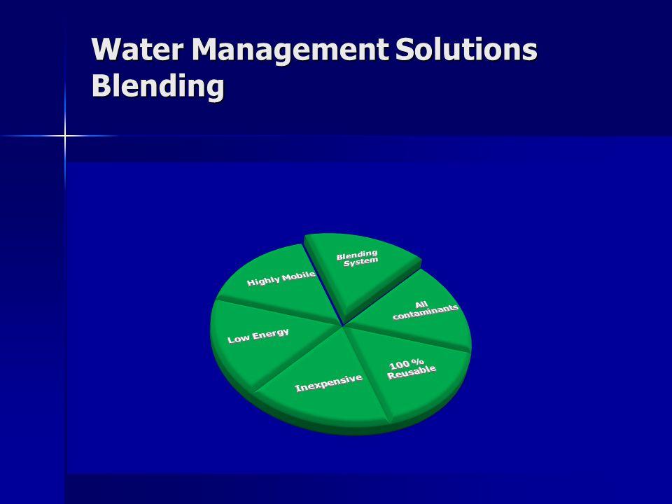Water Management Solutions Blending