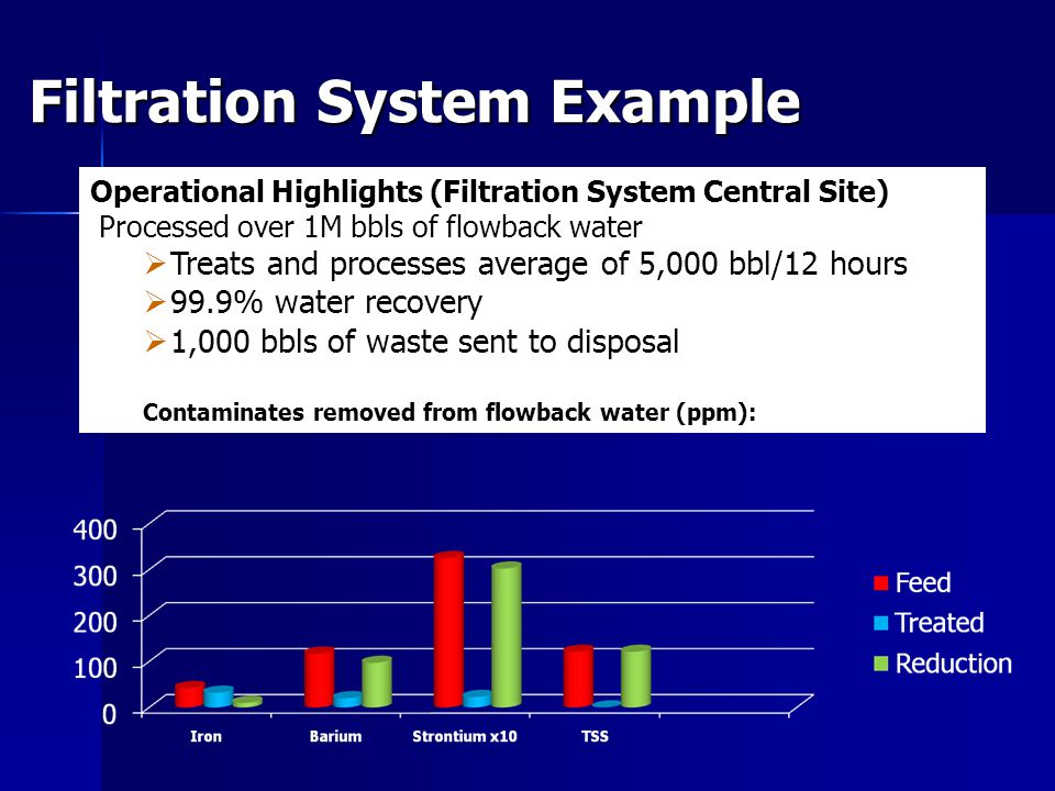 Filtration System Example Operational Highlights (Filtration System Central Site) Processed over 1M bbls of flowback water  Treats and processes average of 5,000 bbl/12 hours  99.9% water recovery  1,000 bbls of waste sent to disposal Contaminates removed from flowback water (ppm):