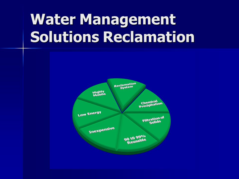 Water Management Solutions Reclamation