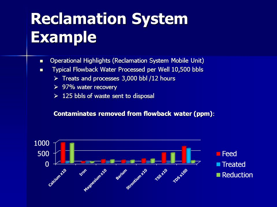 Reclamation System Example Operational Highlights (Reclamation System Mobile Unit) Operational Highlights (Reclamation System Mobile Unit) Typical Flowback Water Processed per Well 10,500 bbls Typical Flowback Water Processed per Well 10,500 bbls  Treats and processes 3,000 bbl /12 hours  97% water recovery  125 bbls of waste sent to disposal Contaminates removed from flowback water (ppm):