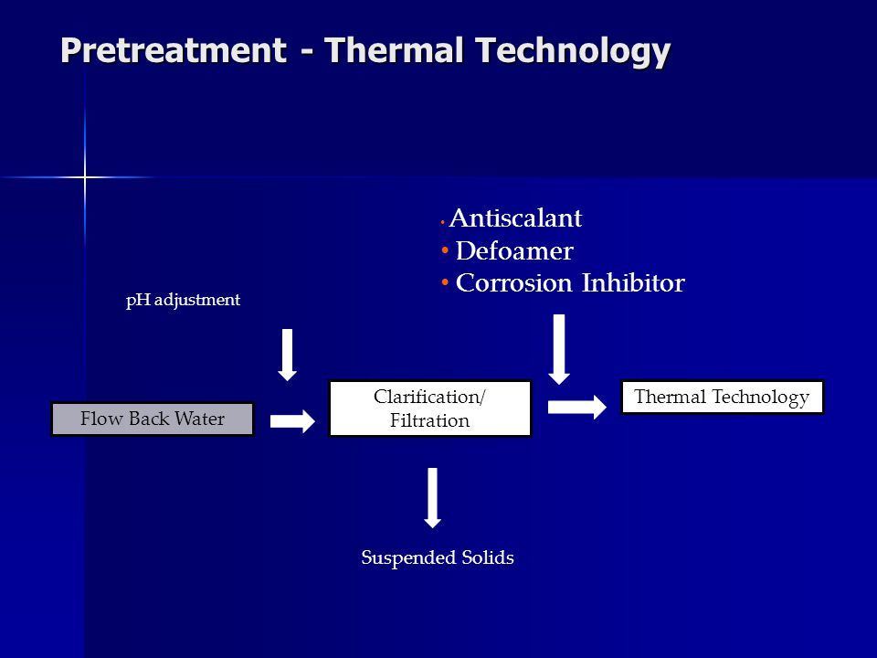 Pretreatment - Thermal Technology Clarification/ Filtration Thermal Technology Flow Back Water Antiscalant Defoamer Corrosion Inhibitor Suspended Solids pH adjustment