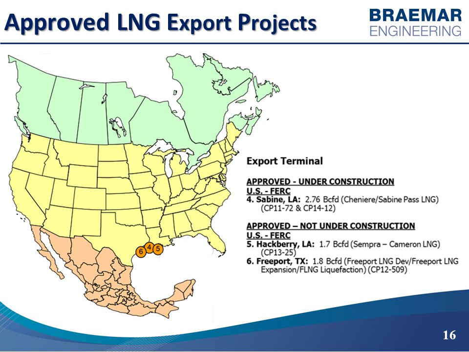 Approved LNG E xport P rojects 16