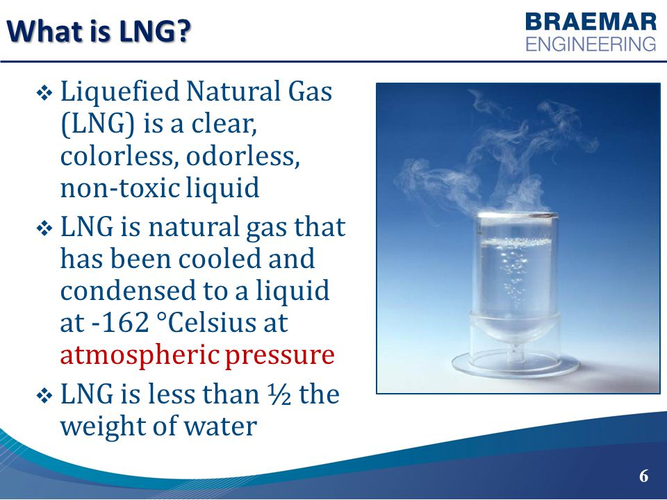 What is LNG.