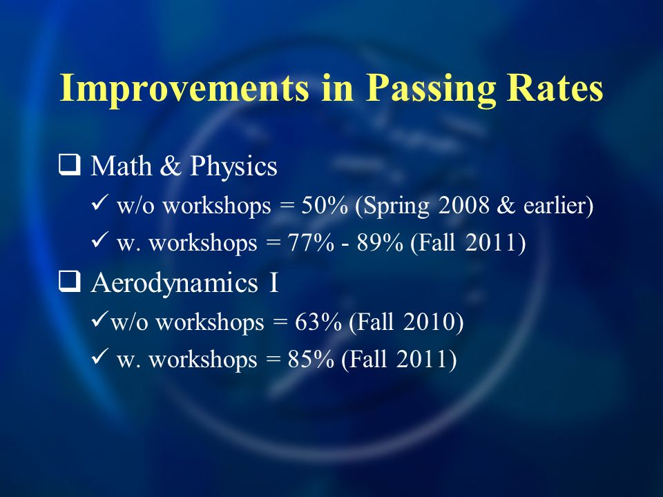 Improvements in Passing Rates  Math & Physics w/o workshops = 50% (Spring 2008 & earlier) w.