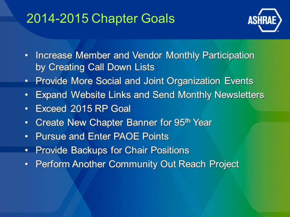 10 Chapter Challenges Expand Website Pages and Issue Newsletters Engage More YEA Participation in Committees Fill All Backup Committee Chair Positions Find Leader to Improve RP Calling Campaign Compete with Members' Time/Money Demand Improve the Perceived Benefit to Participate Acquire More Sponsors for Social Events Provide More PDH Credit Opportunities Expand Website Pages and Issue Newsletters Engage More YEA Participation in Committees Fill All Backup Committee Chair Positions Find Leader to Improve RP Calling Campaign Compete with Members' Time/Money Demand Improve the Perceived Benefit to Participate Acquire More Sponsors for Social Events Provide More PDH Credit Opportunities