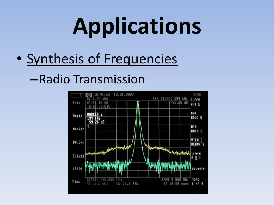 Applications Synthesis of Frequencies – Radio Transmission