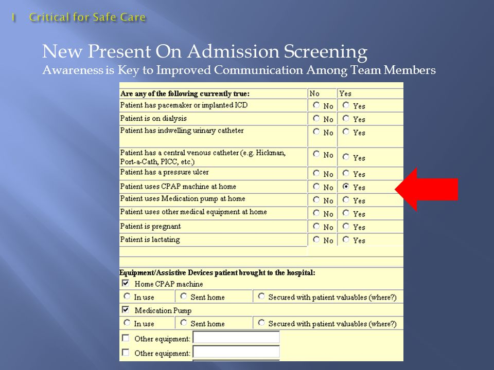 New Present On Admission Screening Awareness is Key to Improved Communication Among Team Members