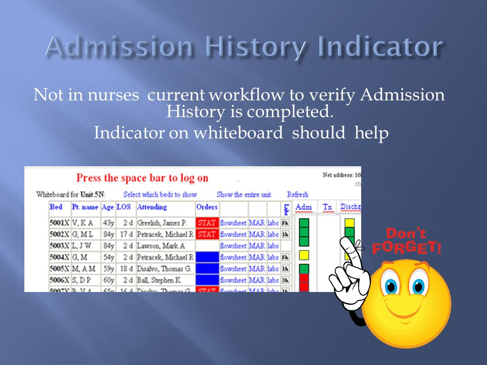 Not in nurses current workflow to verify Admission History is completed.