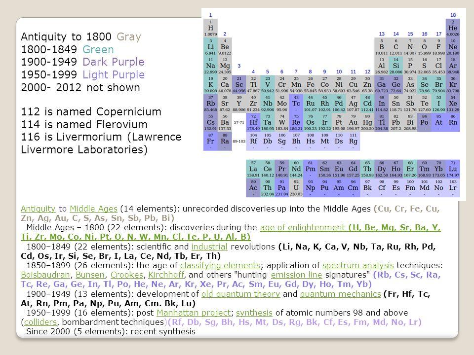 Antiquity to 1800 Gray 1800-1849 Green 1900-1949 Dark Purple 1950-1999 Light Purple 2000- 2012 not shown 112 is named Copernicium 114 is named Flerovi