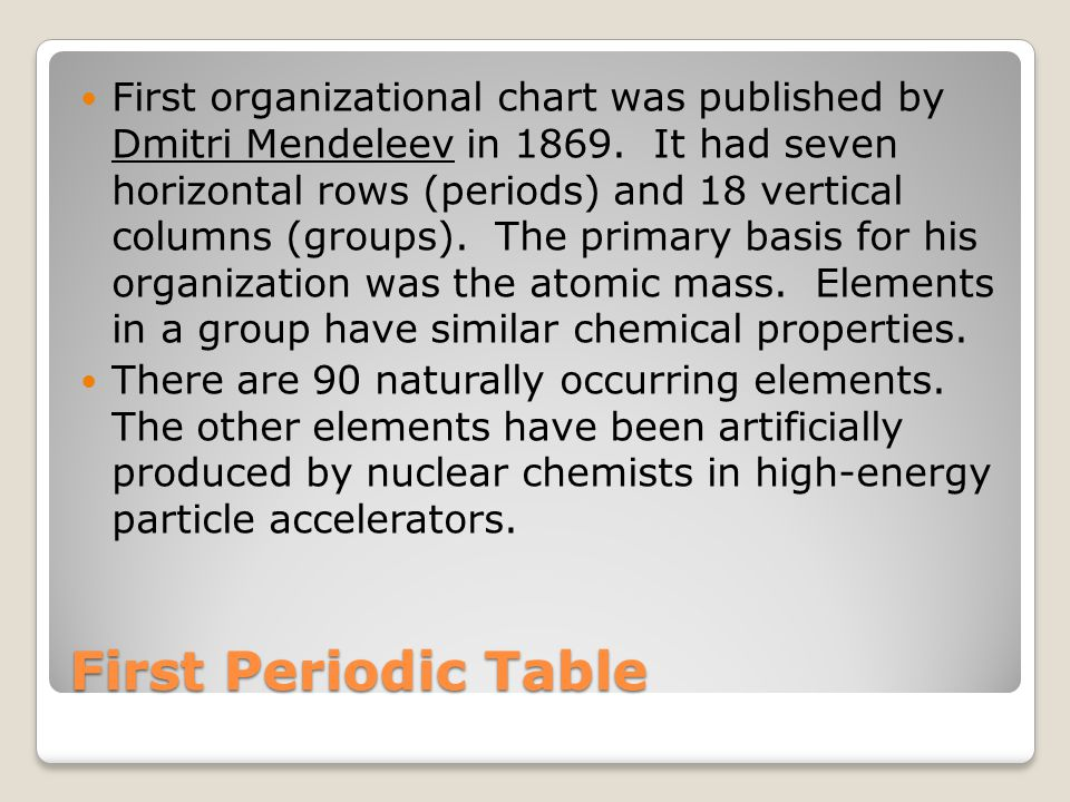 First Periodic Table First organizational chart was published by Dmitri Mendeleev in 1869.
