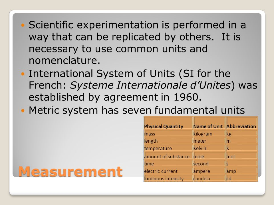 Measurement Scientific experimentation is performed in a way that can be replicated by others. It is necessary to use common units and nomenclature. I