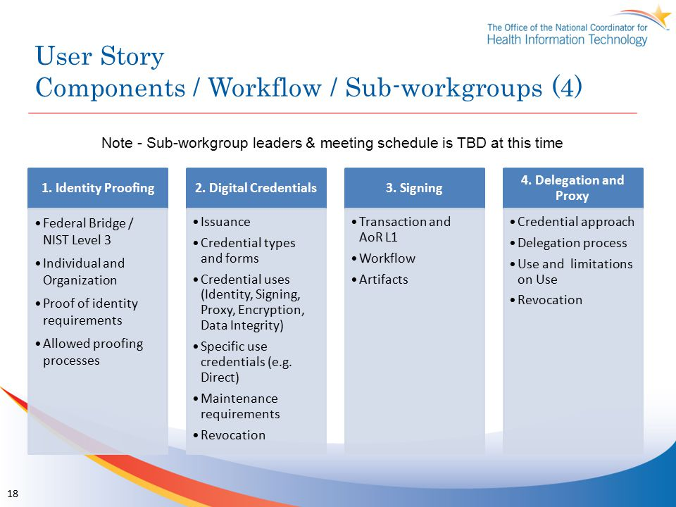 User Story Components / Workflow / Sub-workgroups (4) 1.
