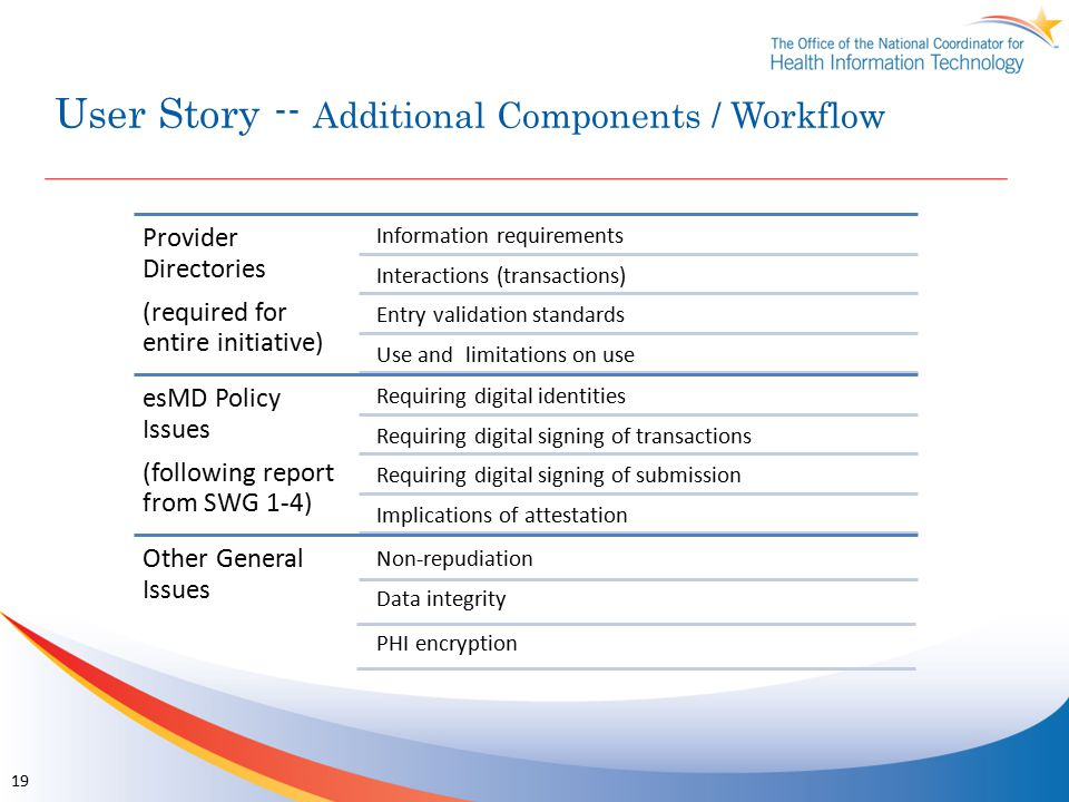 User Story -- Additional Components / Workflow Provider Directories (required for entire initiative) Information requirements Interactions (transactions) Entry validation standards Use and limitations on use esMD Policy Issues (following report from SWG 1-4) Requiring digital identities Requiring digital signing of transactions Requiring digital signing of submission Implications of attestation Other General Issues Non-repudiation Data integrity PHI encryption 19