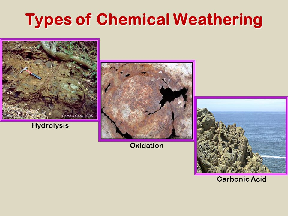 Types of Chemical Weathering Hydrolysis Oxidation Carbonic Acid