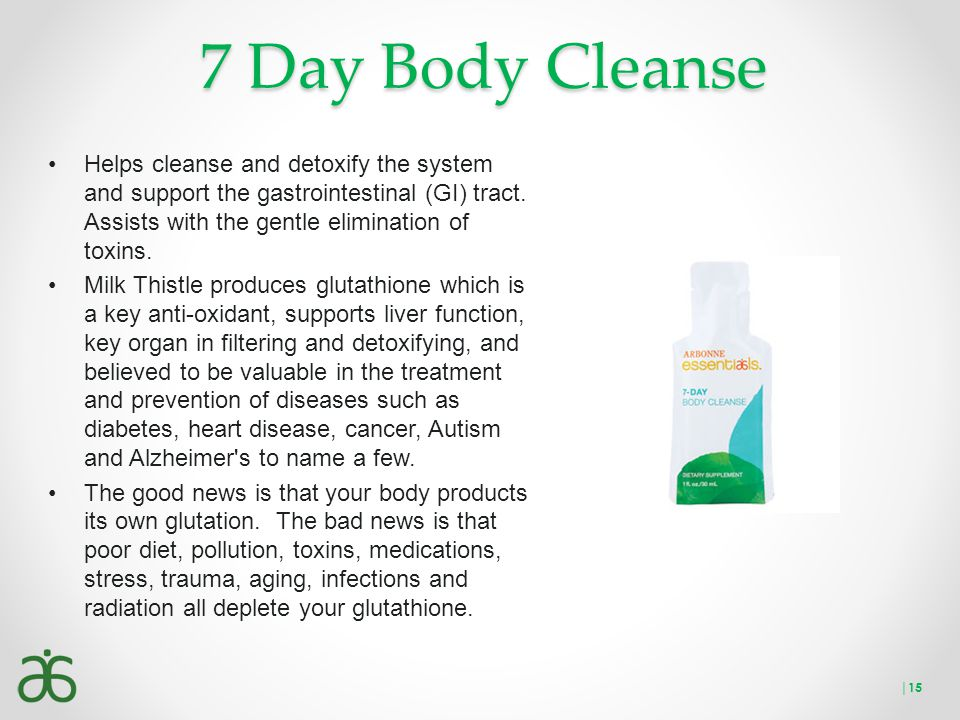 7 Day Body Cleanse Helps cleanse and detoxify the system and support the gastrointestinal (GI) tract. Assists with the gentle elimination of toxins. M