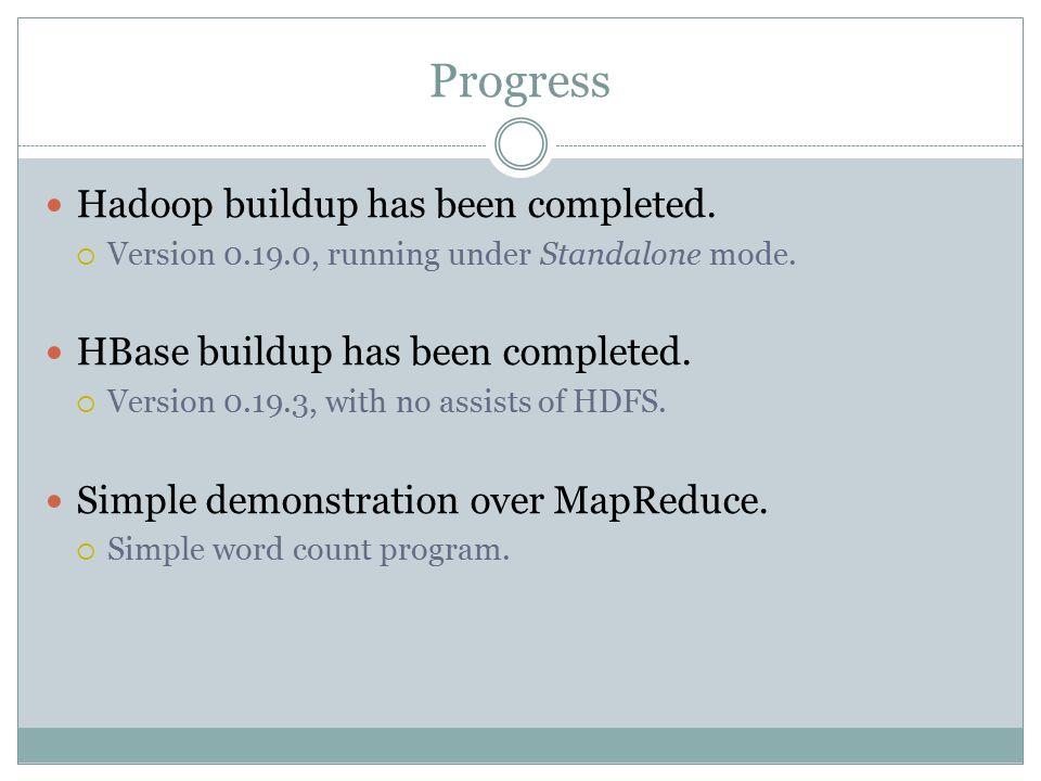 Progress Hadoop buildup has been completed.  Version 0.19.0, running under Standalone mode. HBase buildup has been completed.  Version 0.19.3, with