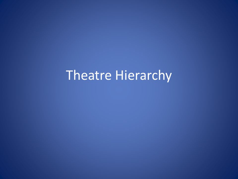 Theatre Hierarchy