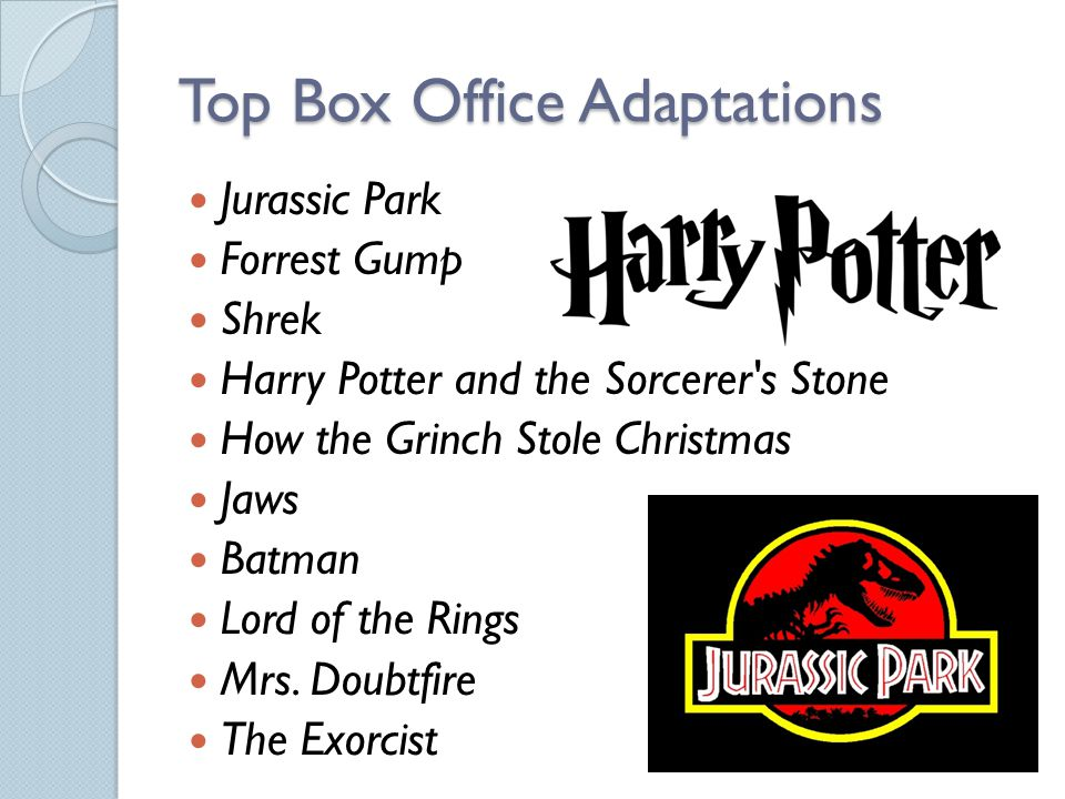 Jurassic Park Forrest Gump Shrek Harry Potter and the Sorcerer's Stone How the Grinch Stole Christmas Jaws Batman Lord of the Rings Mrs. Doubtfire The