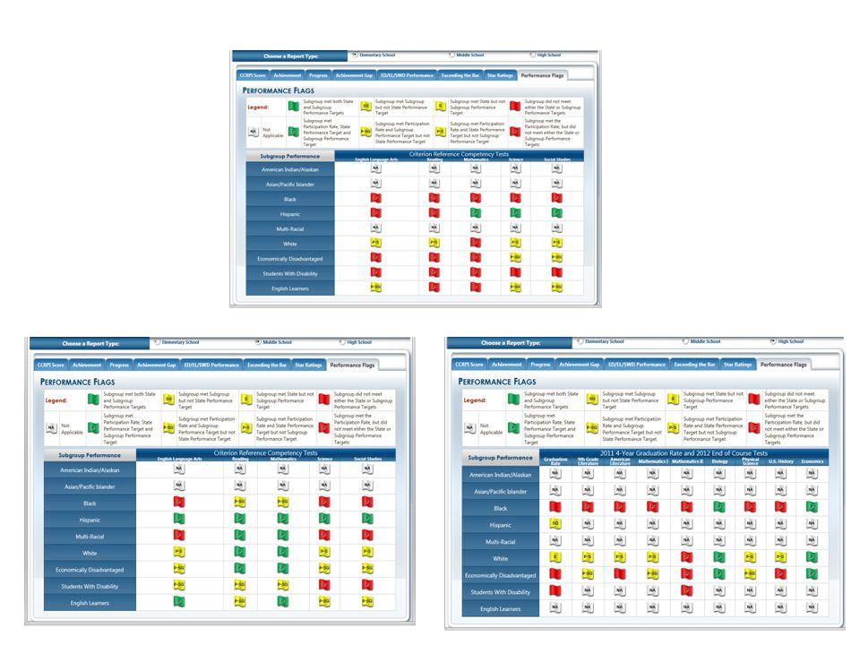 2013 Grade 5 Writing Assessment 2007200820092010201120122013Change 2008- 2013 Oglethorpe County 65%68%79%68%77%75%69%+4 NEGA RESA 71%79%81%77%86% +15 Georgia70%77%78%73%79%81%79%+9