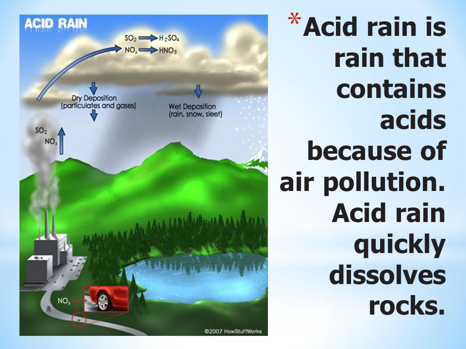 * Acid rain is rain that contains acids because of air pollution.