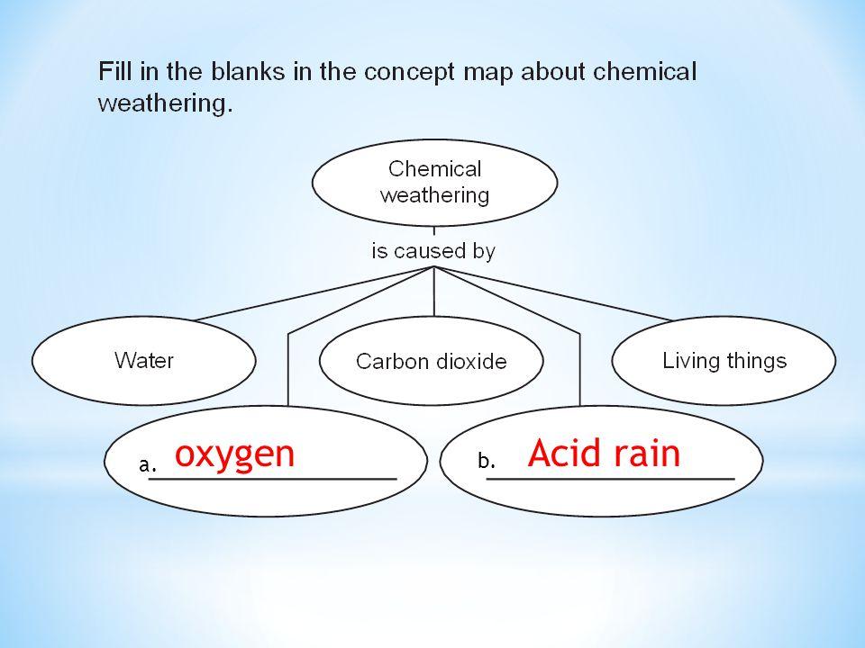 a. b. oxygenAcid rain