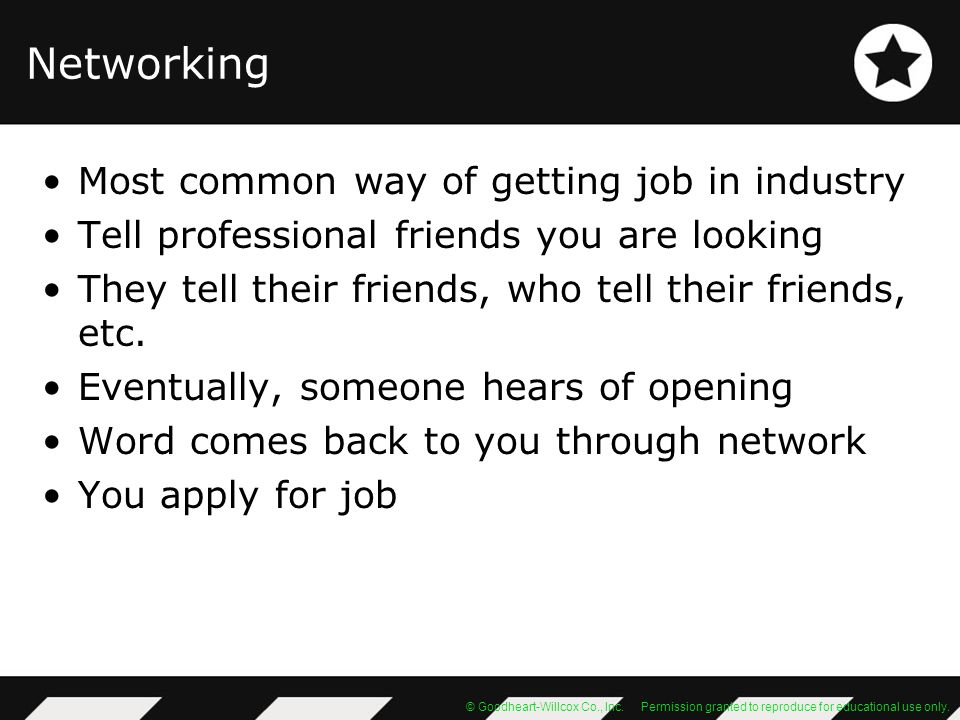 © Goodheart-Willcox Co., Inc. Permission granted to reproduce for educational use only. Networking Most common way of getting job in industry Tell pro