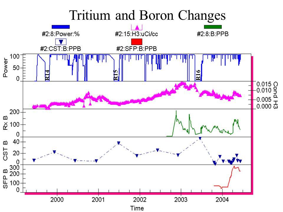 R14 R15 R16 Tritium and Boron Changes