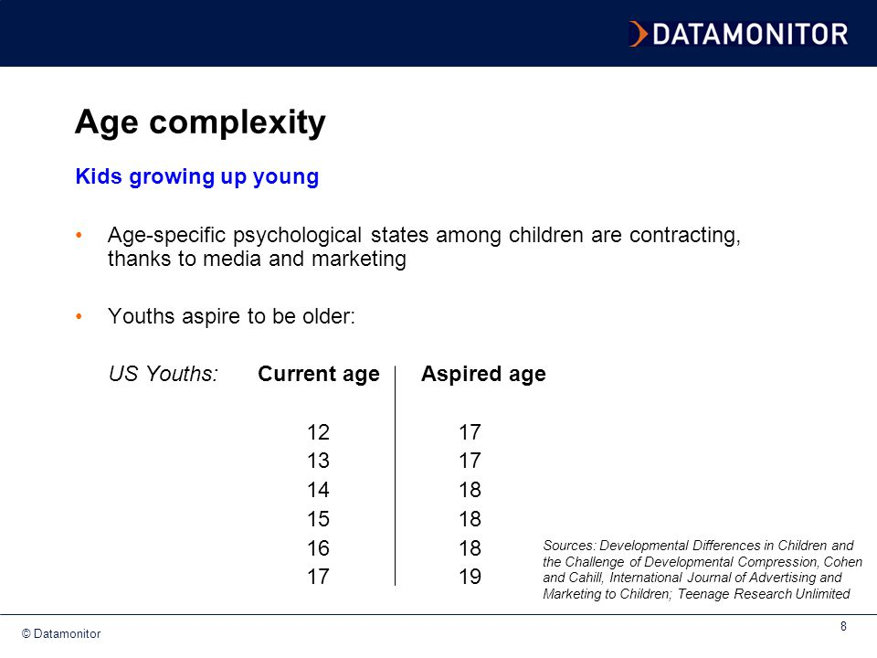 © Datamonitor 19 The 10 mega-trends Age complexity Gender complexity Lifestage complexity Income complexity Convenience Health Sensory Individualism Homing Connectivity