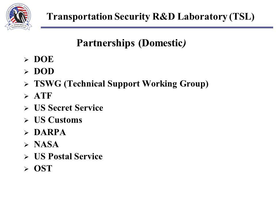  DOE  DOD  TSWG (Technical Support Working Group)  ATF  US Secret Service  US Customs  DARPA  NASA  US Postal Service  OST Transportation Security R&D Laboratory (TSL) Partnerships (Domestic)