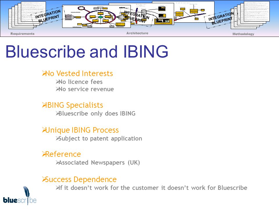Requirements Architecture Methodology INTEGRATION BLUEPRINT INTEGRATION BLUEPRINT INTEGRATION BLUEPRINT Bluescribe and IBING  No Vested Interests  No licence fees  No service revenue  IBING Specialists  Bluescribe only does IBING  Unique IBING Process  Subject to patent application  Reference  Associated Newspapers (UK)  Success Dependence  If it doesn't work for the customer it doesn't work for Bluescribe