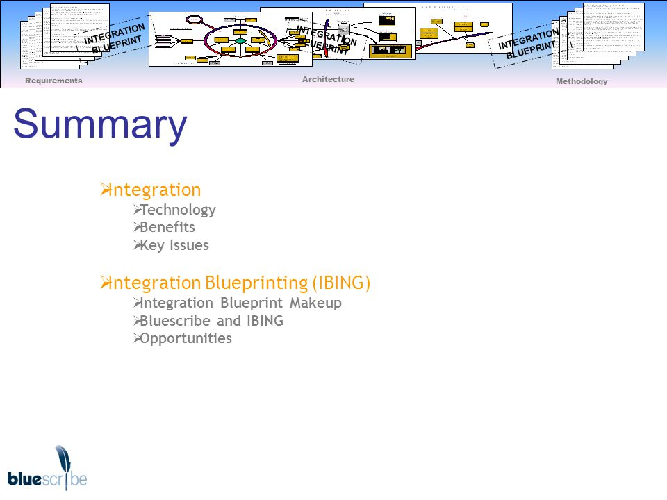 Requirements Architecture Methodology INTEGRATION BLUEPRINT INTEGRATION BLUEPRINT INTEGRATION BLUEPRINT Summary  Integration  Technology  Benefits  Key Issues  Integration Blueprinting (IBING)  Integration Blueprint Makeup  Bluescribe and IBING  Opportunities